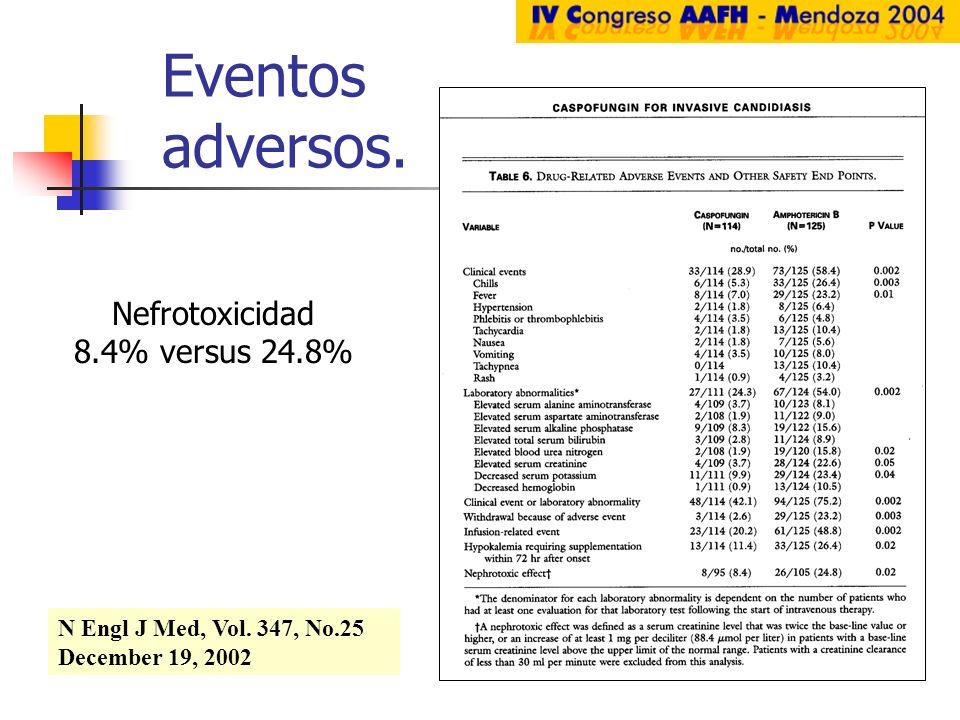 Eventos adversos. Nefrotoxicidad 8.4% versus 24.8%