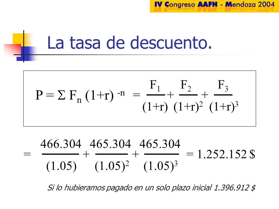 La tasa de descuento. P =  Fn (1+r) -n = + + F1 F2 F3