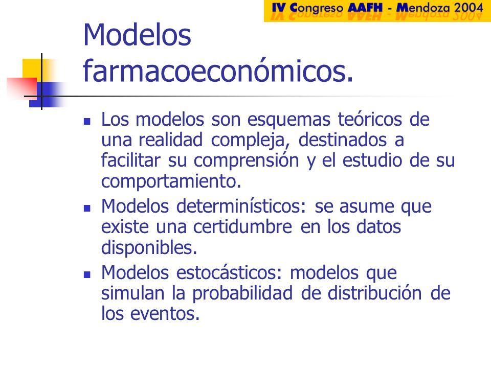 Modelos farmacoeconómicos.