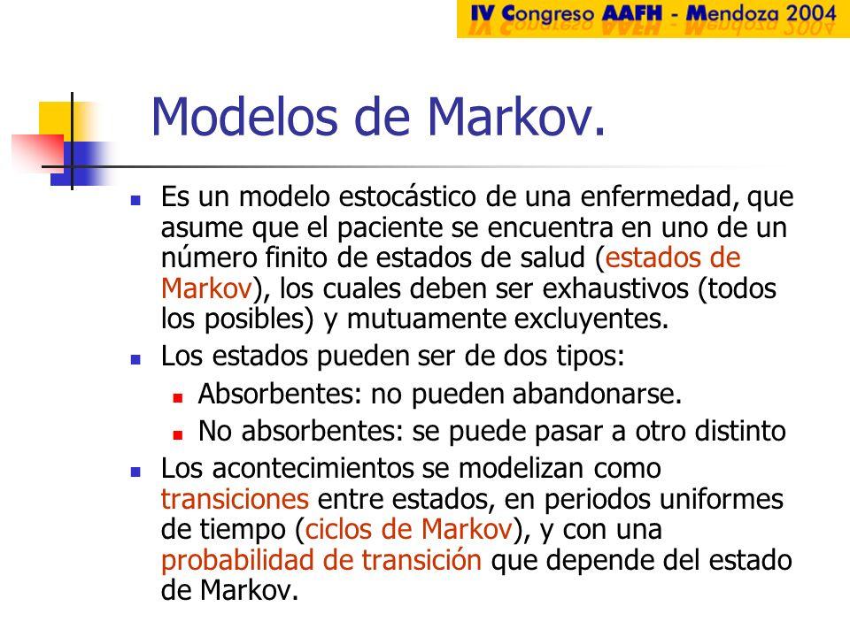 Modelos de Markov.