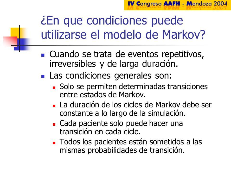 ¿En que condiciones puede utilizarse el modelo de Markov