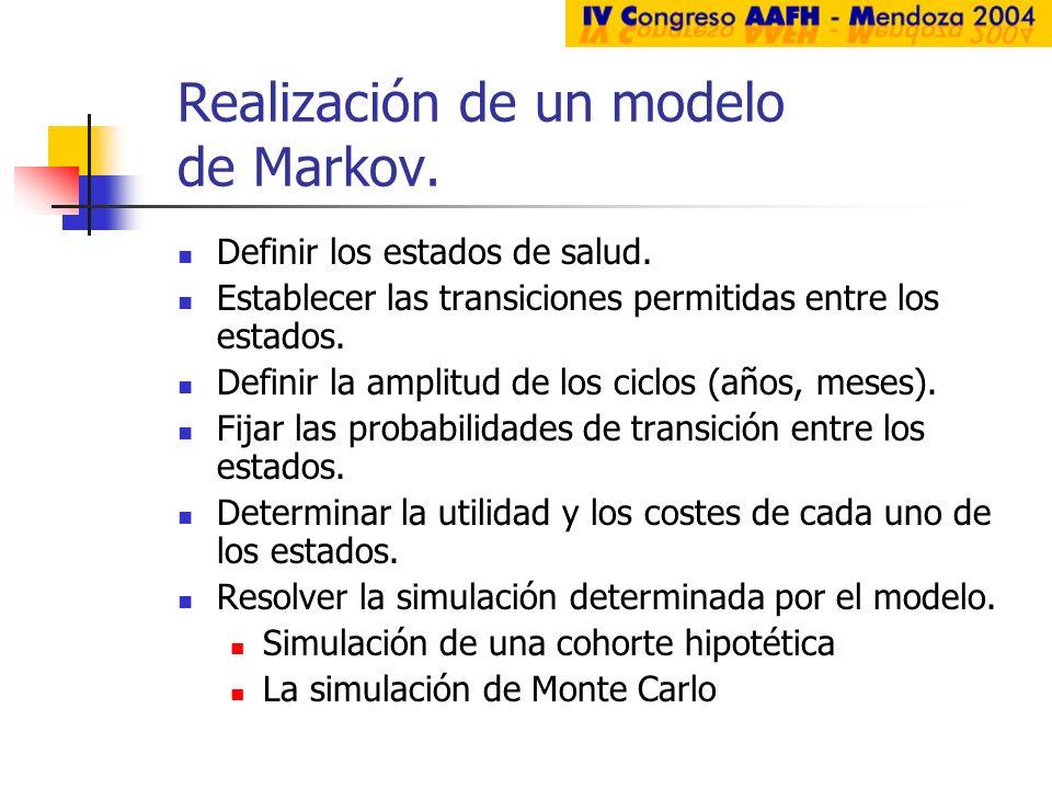 Realización de un modelo de Markov.