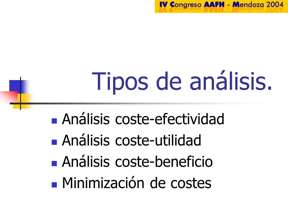 Tipos de análisis. Análisis coste-efectividad Análisis coste-utilidad