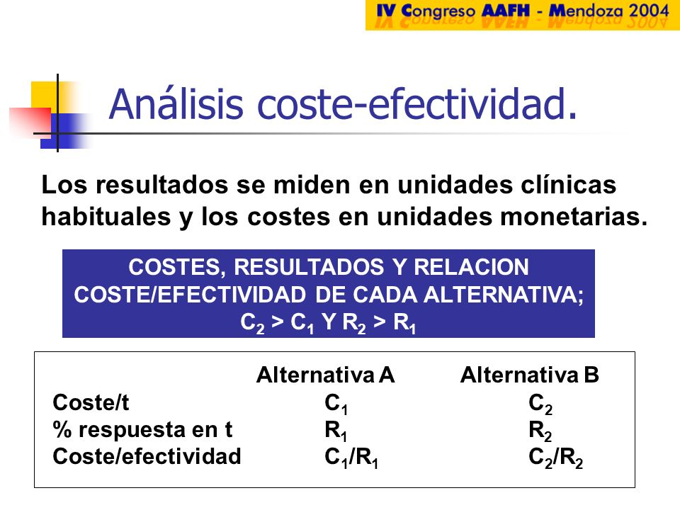 Análisis coste-efectividad.