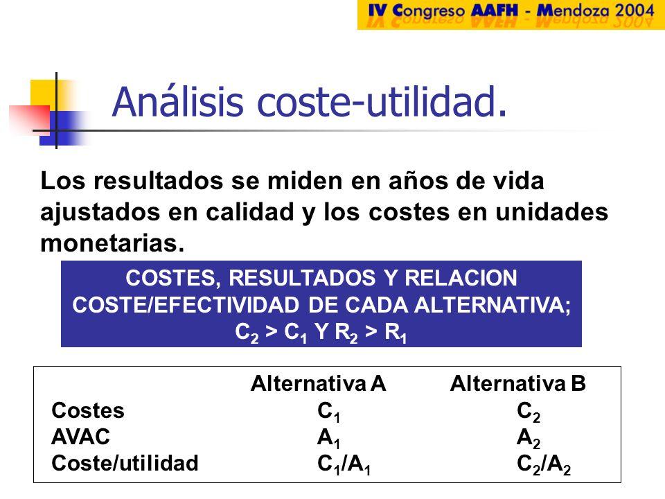 Análisis coste-utilidad.