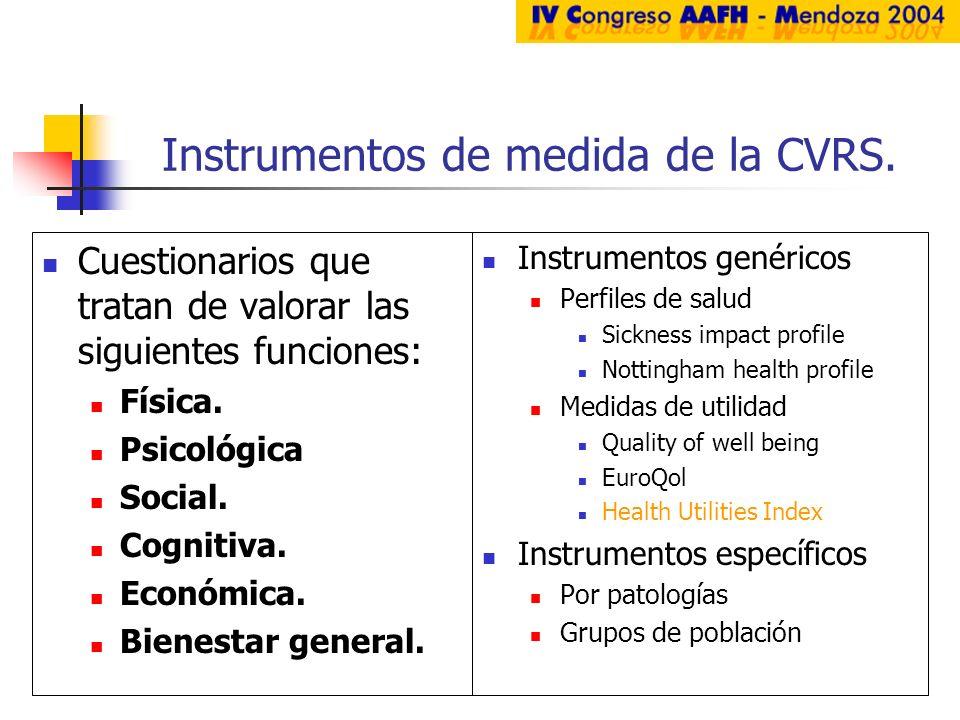 Instrumentos de medida de la CVRS.