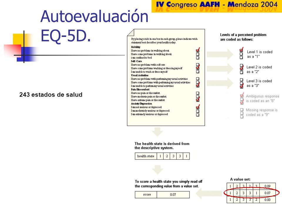 Autoevaluación EQ-5D. 243 estados de salud