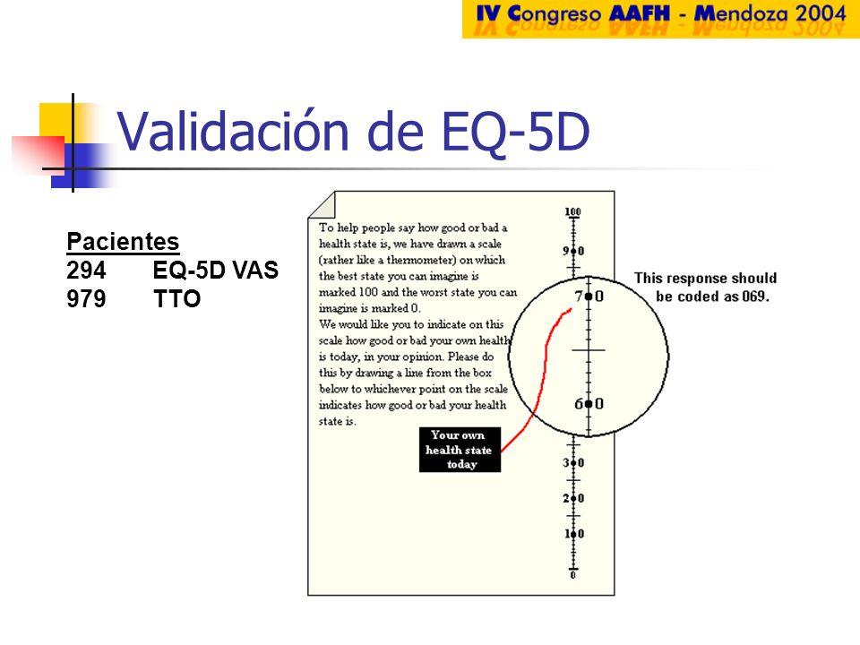 Validación de EQ-5D Pacientes 294 EQ-5D VAS 979 TTO