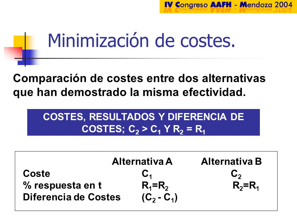 Minimización de costes.