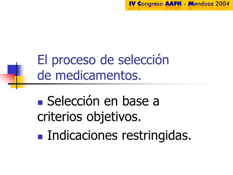 El proceso de selección de medicamentos.