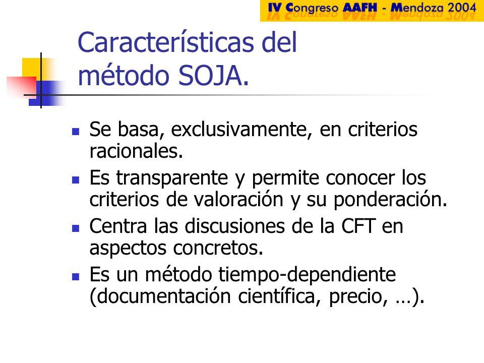 Características del método SOJA.