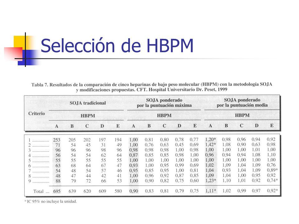 Selección de HBPM
