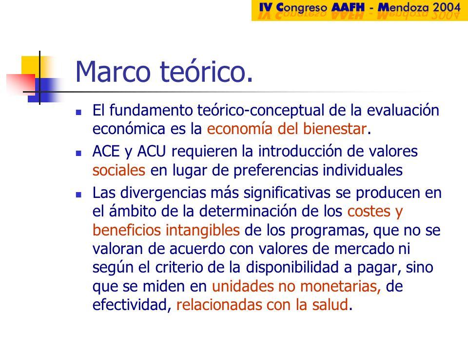 Marco teórico. El fundamento teórico-conceptual de la evaluación económica es la economía del bienestar.