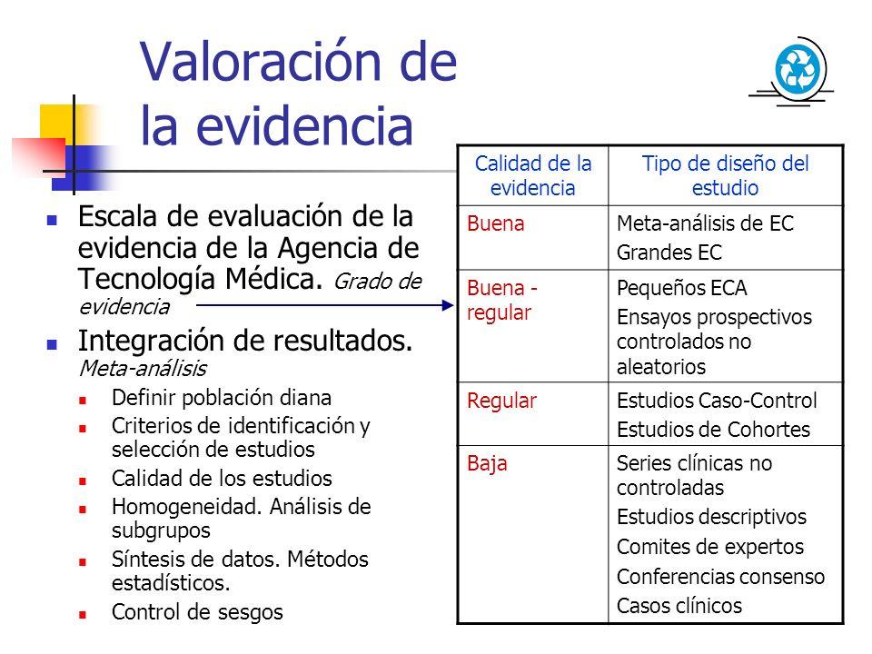 Valoración de la evidencia