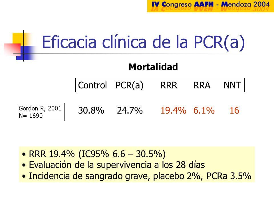 Eficacia clínica de la PCR(a)