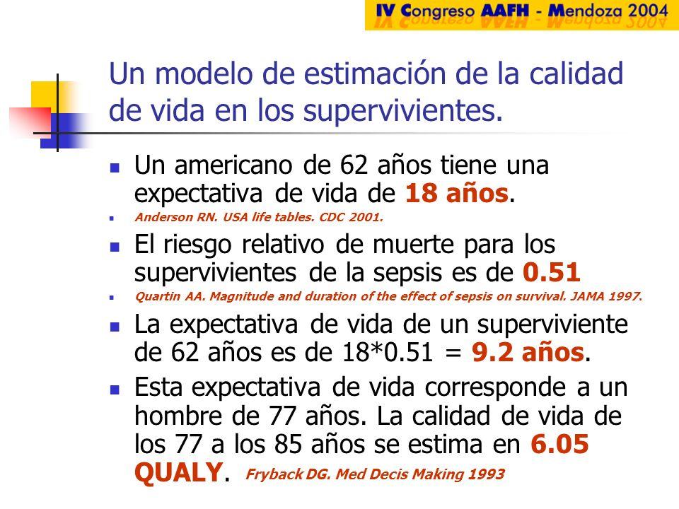 Un modelo de estimación de la calidad de vida en los supervivientes.