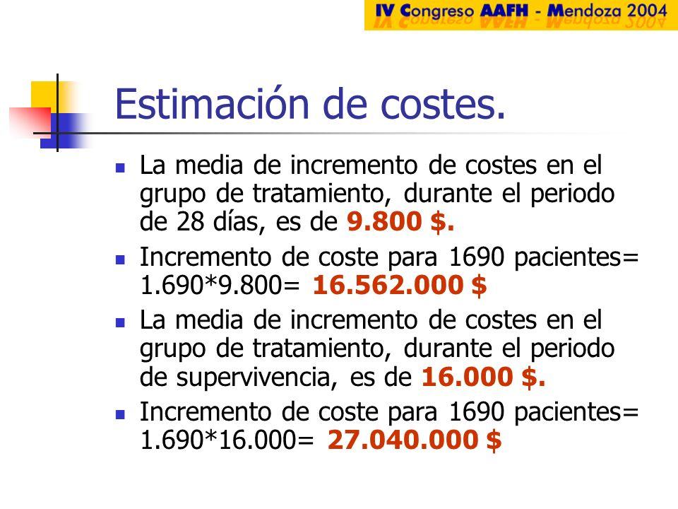 Estimación de costes. La media de incremento de costes en el grupo de tratamiento, durante el periodo de 28 días, es de 9.800 $.