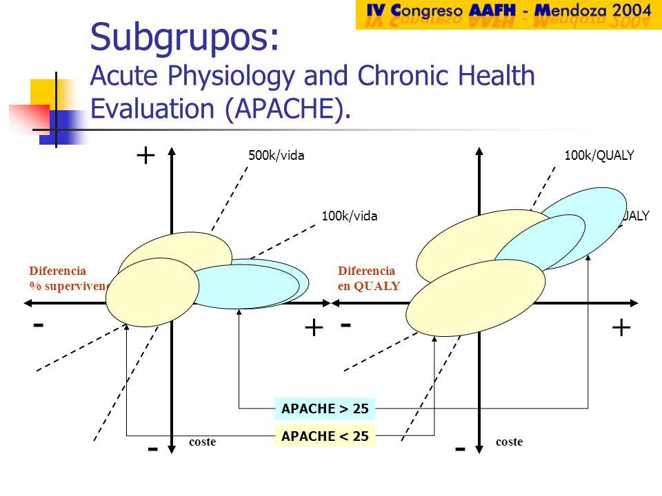 Subgrupos: Acute Physiology and Chronic Health Evaluation (APACHE).