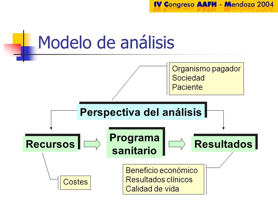Modelo de análisis Perspectiva del análisis Programa sanitario