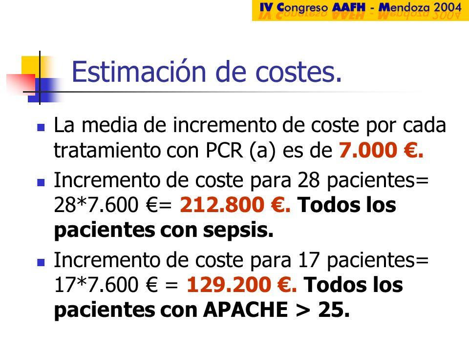Estimación de costes. La media de incremento de coste por cada tratamiento con PCR (a) es de 7.000 €.