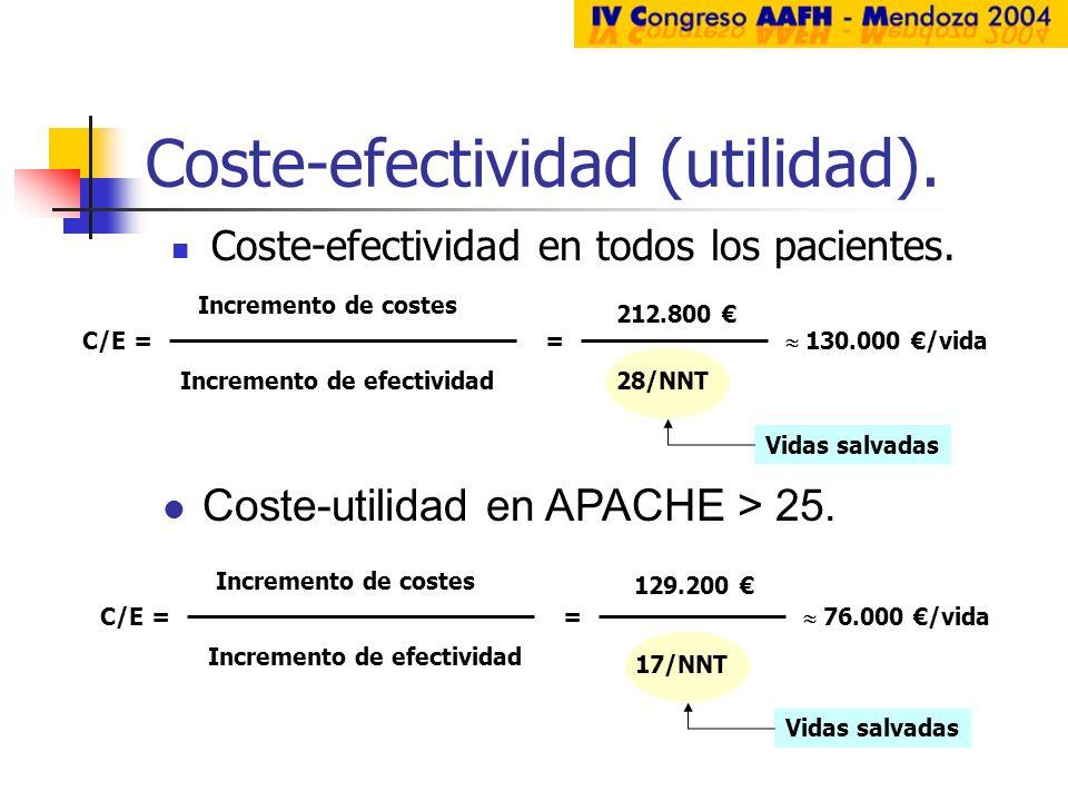 Coste-efectividad (utilidad).
