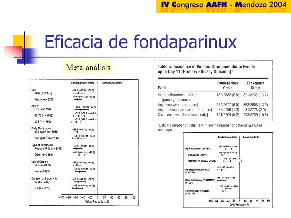 Eficacia de fondaparinux