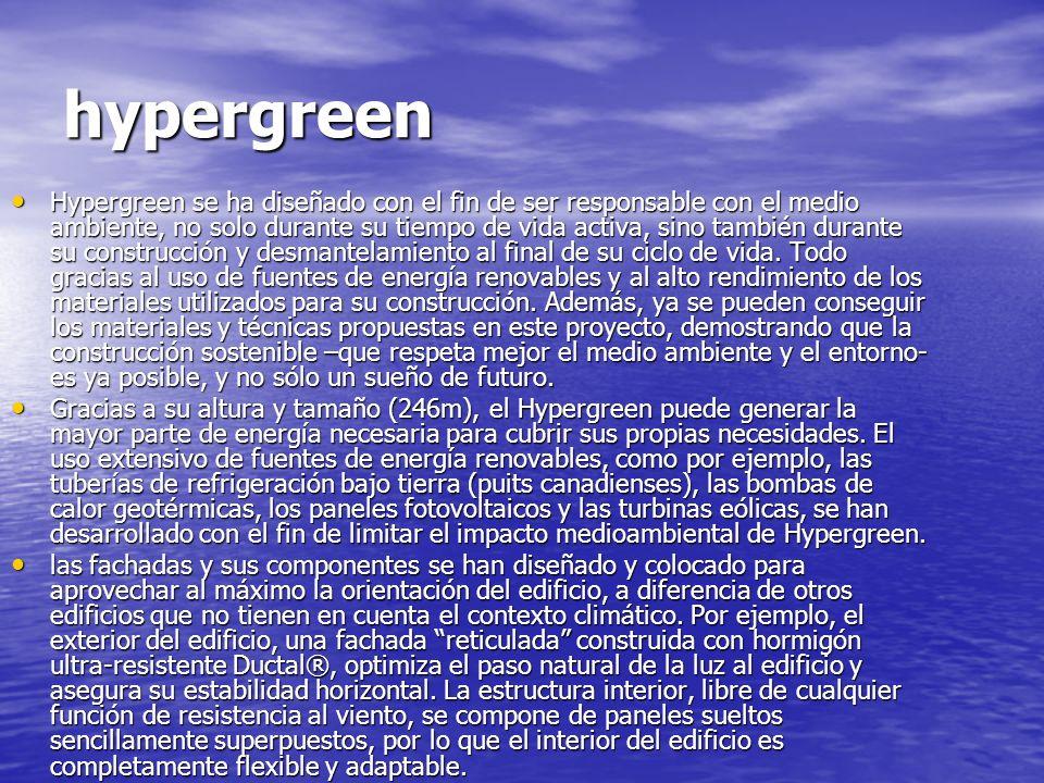 hypergreen