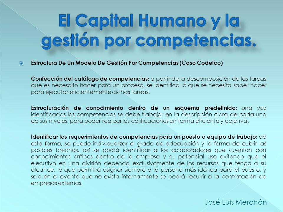 El Capital Humano y la gestión por competencias.