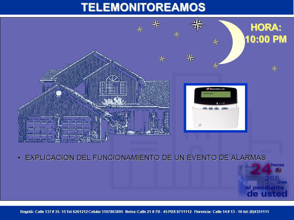 TELEMONITOREAMOS HORA: 10:00 PM