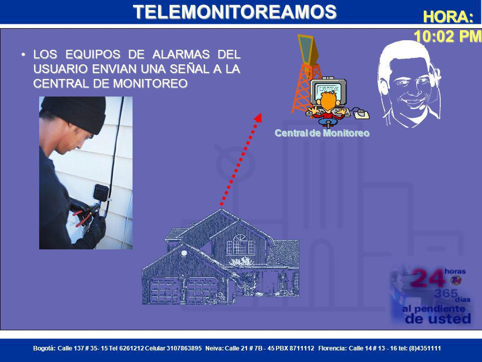 TELEMONITOREAMOS HORA: 10:02 PM