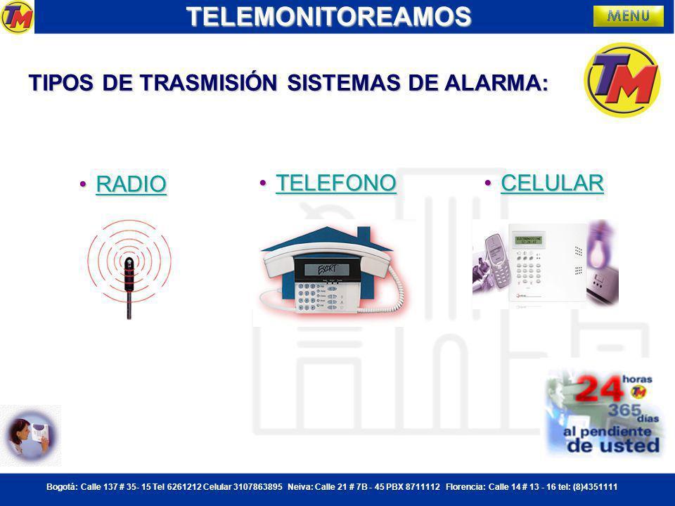 TELEMONITOREAMOS TIPOS DE TRASMISIÓN SISTEMAS DE ALARMA: RADIO