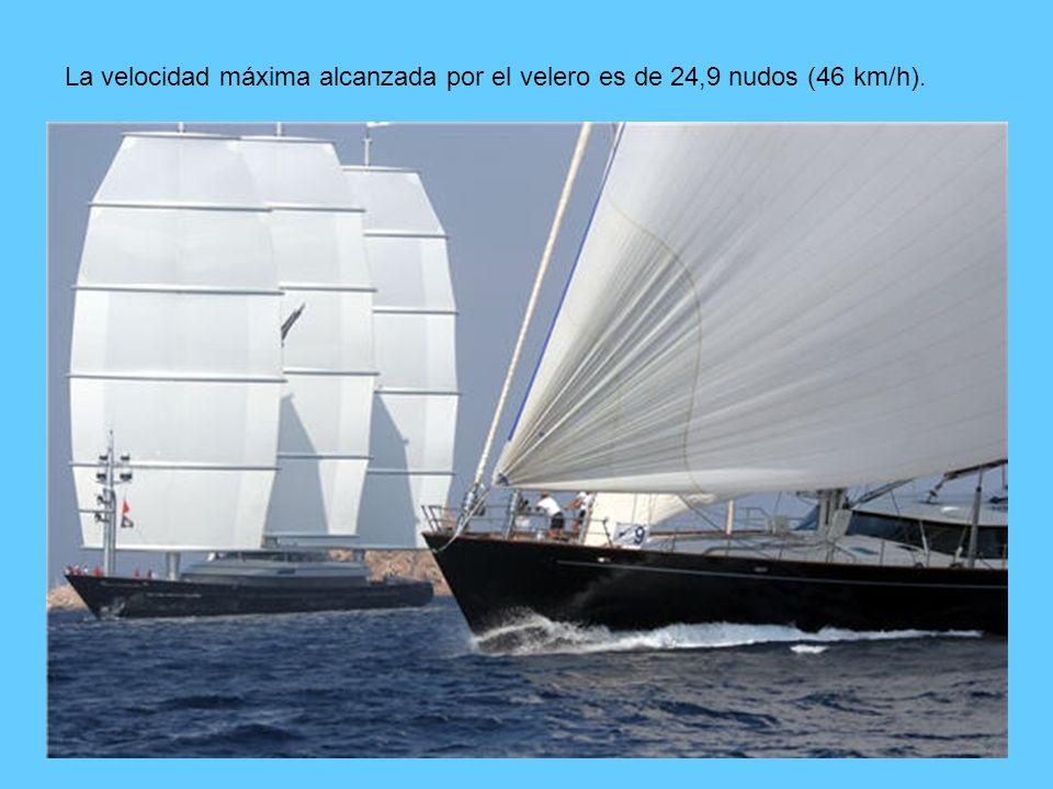 La velocidad máxima alcanzada por el velero es de 24,9 nudos (46 km/h).