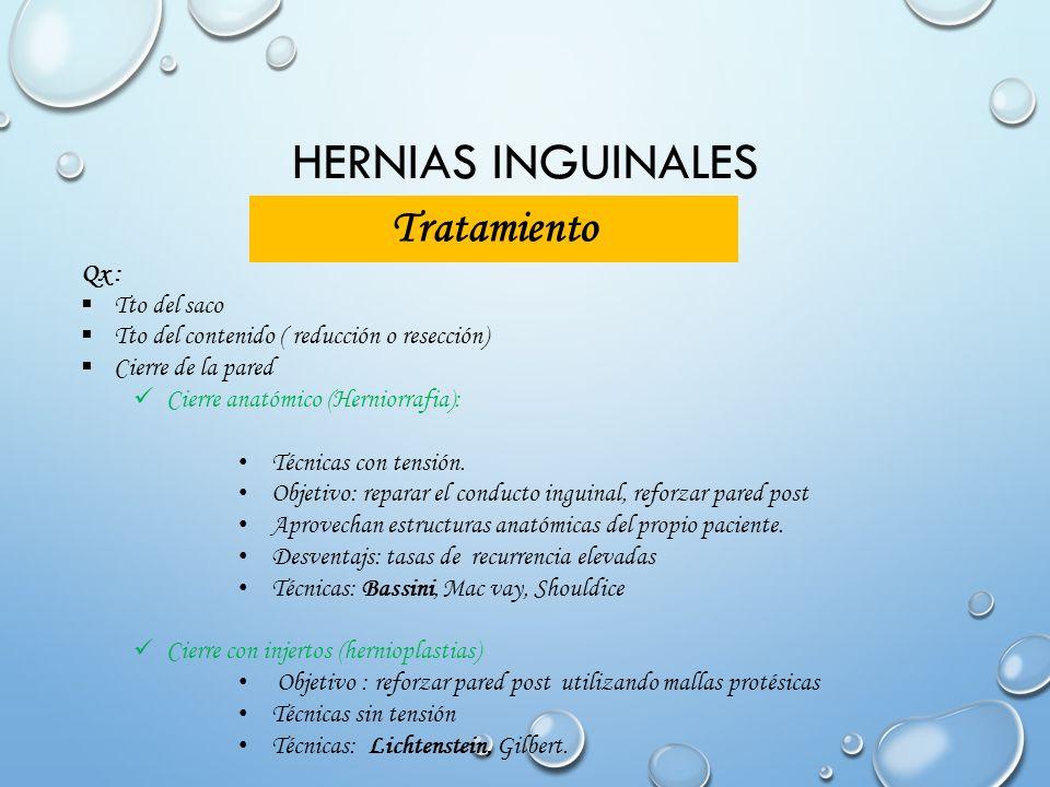Moderno Anatomía De La Reparación De La Hernia Inguinal ...