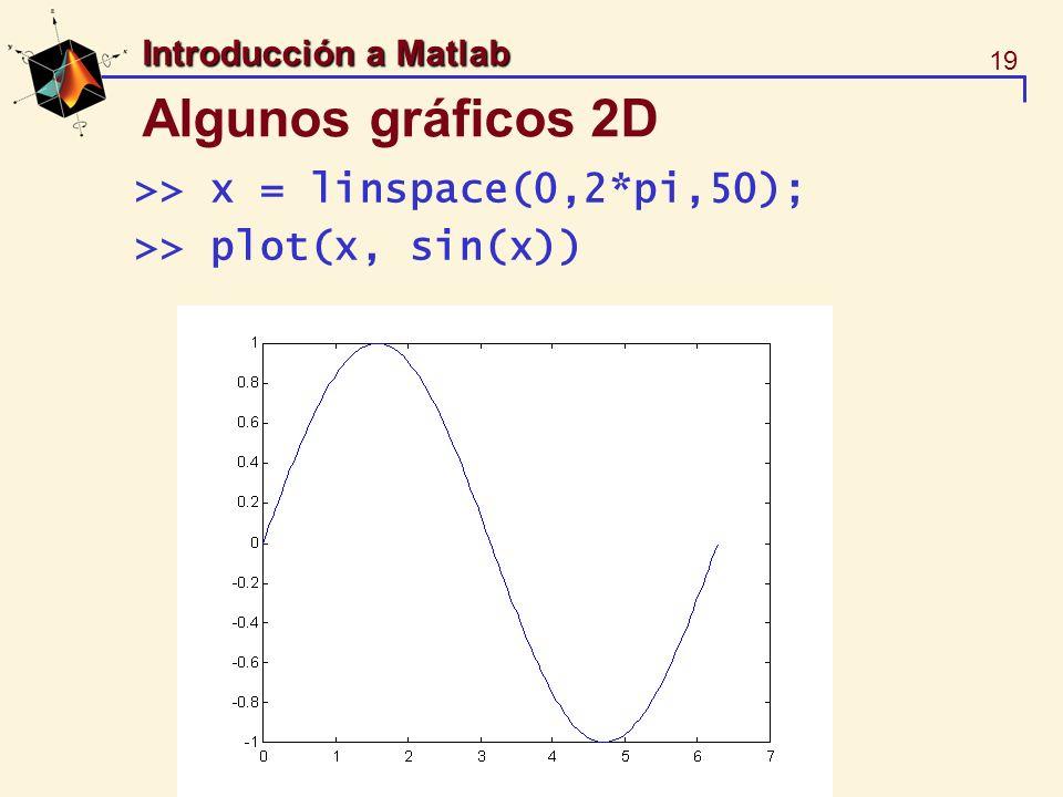 Algunos gráficos 2D >> x = linspace(0,2*pi,50);