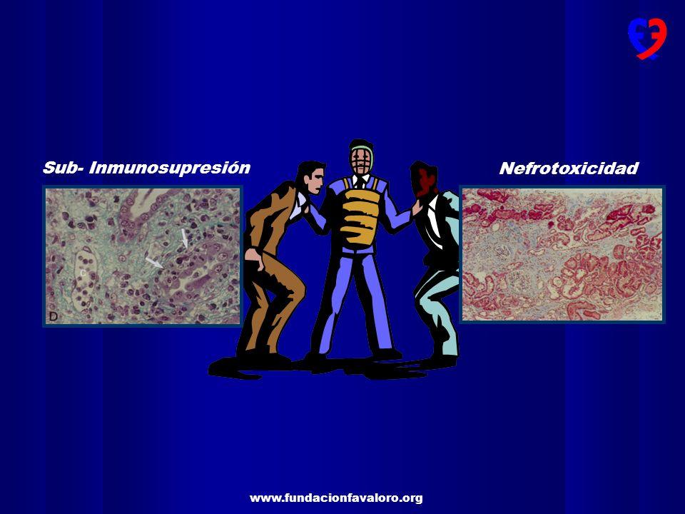 Sub- Inmunosupresión Nefrotoxicidad