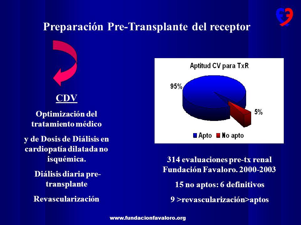 Preparación Pre-Transplante del receptor
