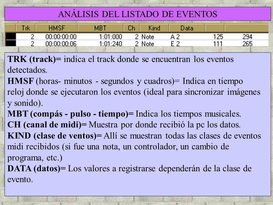 ANÁLISIS DEL LISTADO DE EVENTOS