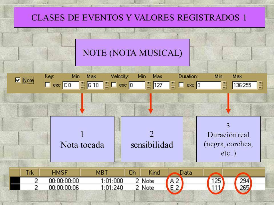 CLASES DE EVENTOS Y VALORES REGISTRADOS 1