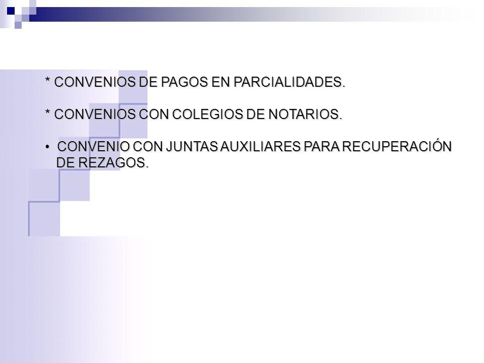 * CONVENIOS DE PAGOS EN PARCIALIDADES.