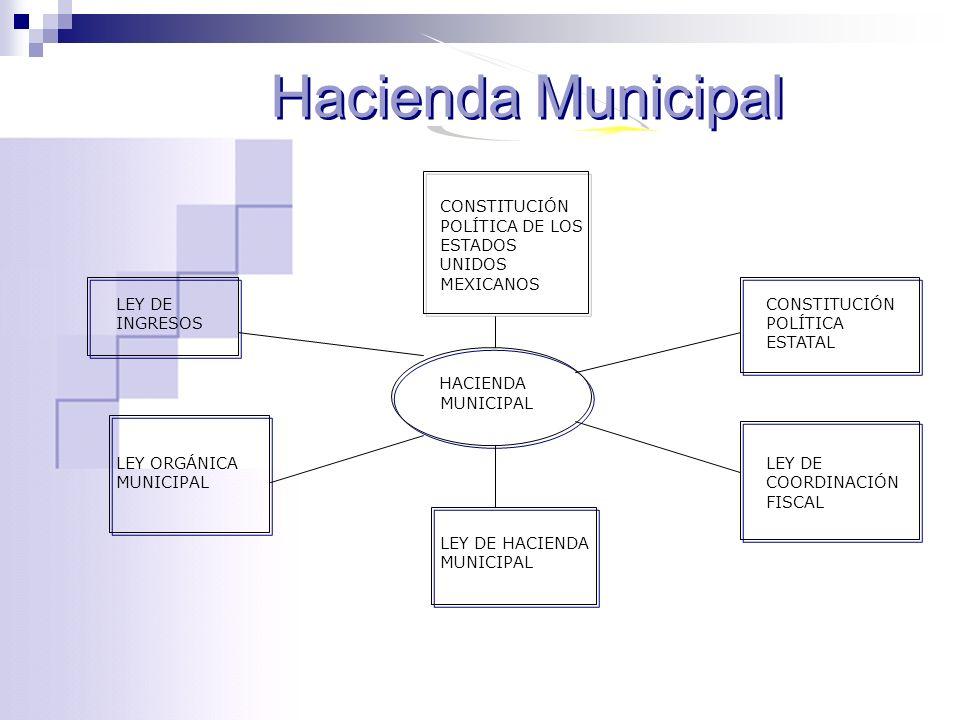 Hacienda Municipal POLÍTICA DE LOS CONSTITUCIÓN ESTADOS UNIDOS