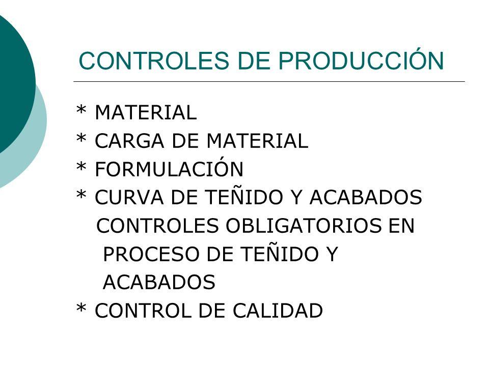 CONTROLES DE PRODUCCIÓN