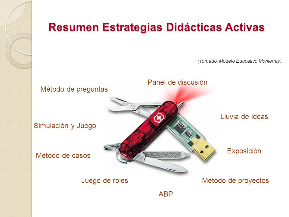 Resumen Estrategias Didácticas Activas