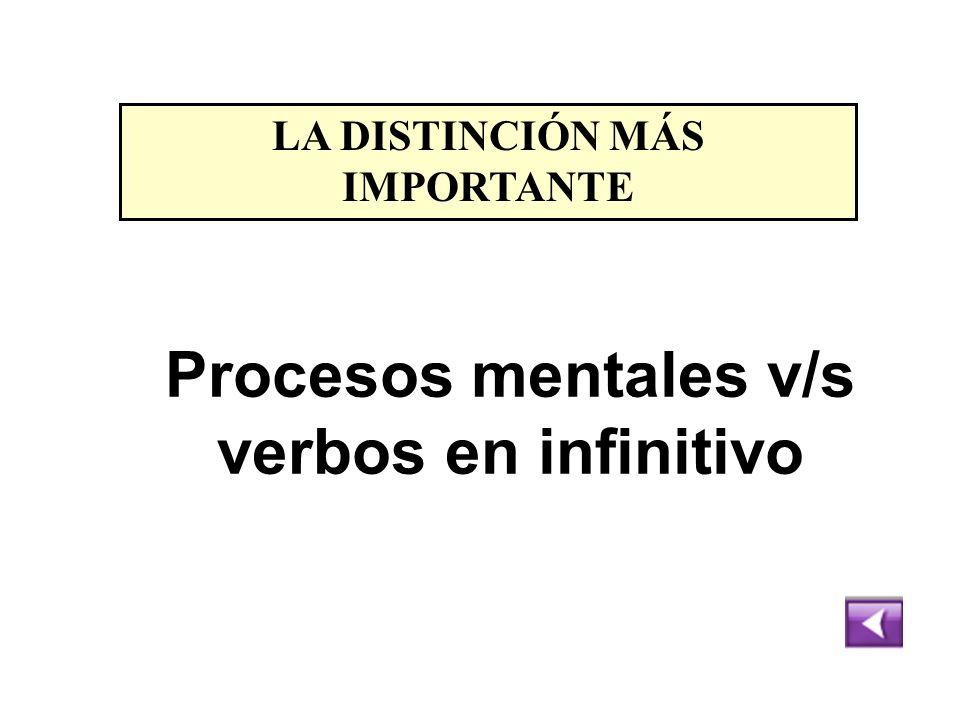 Procesos mentales v/s verbos en infinitivo