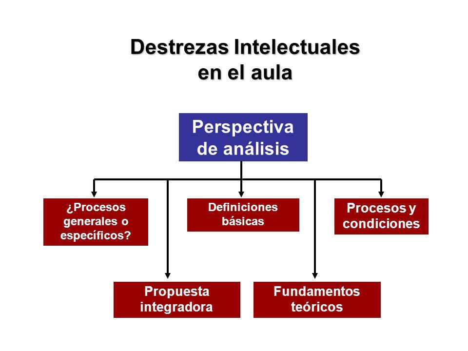 Destrezas Intelectuales en el aula
