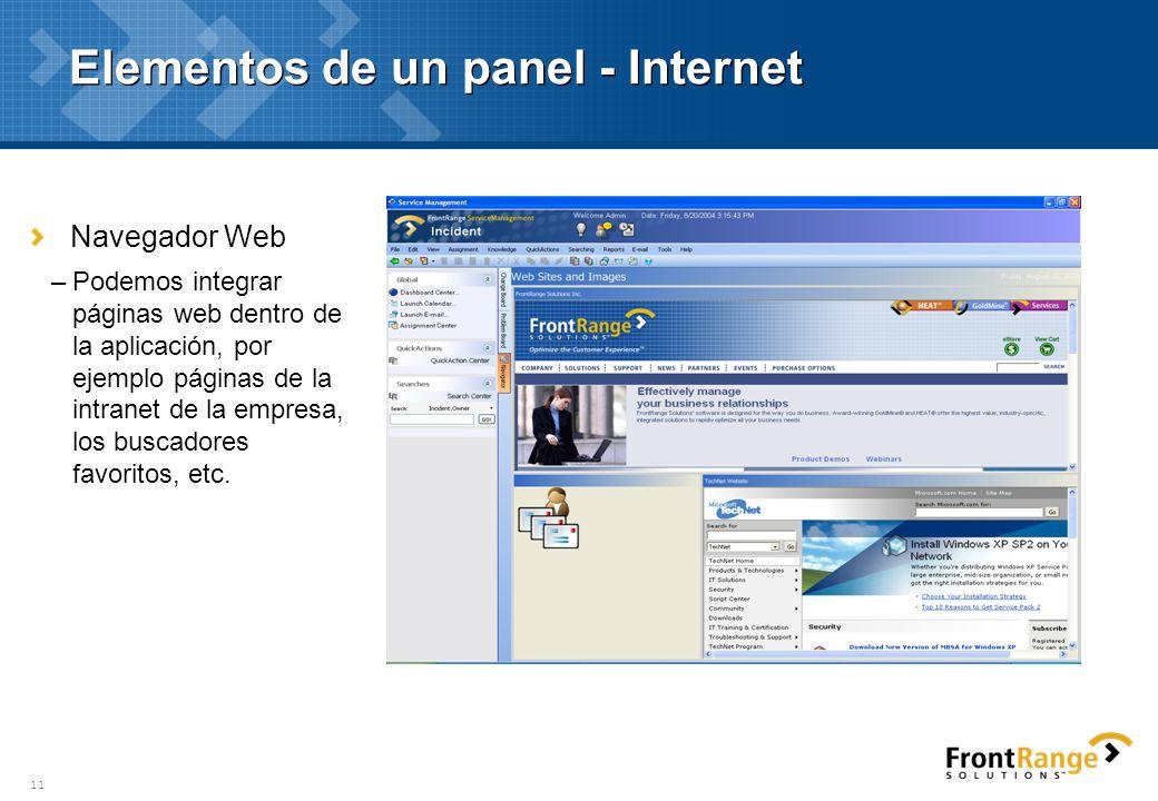 Elementos de un panel - Internet