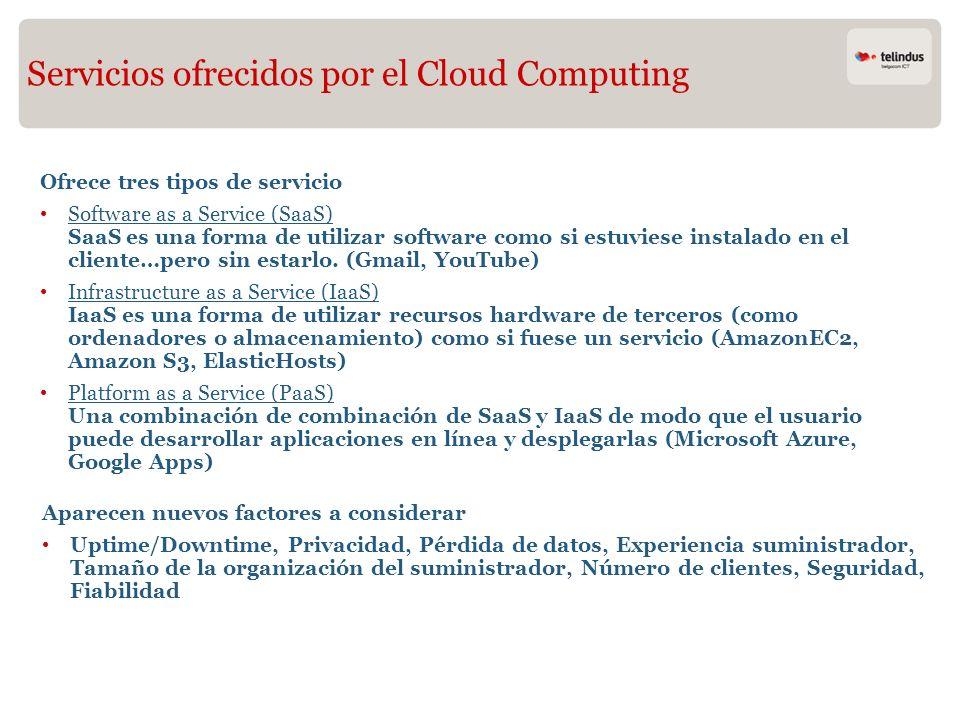 Servicios ofrecidos por el Cloud Computing