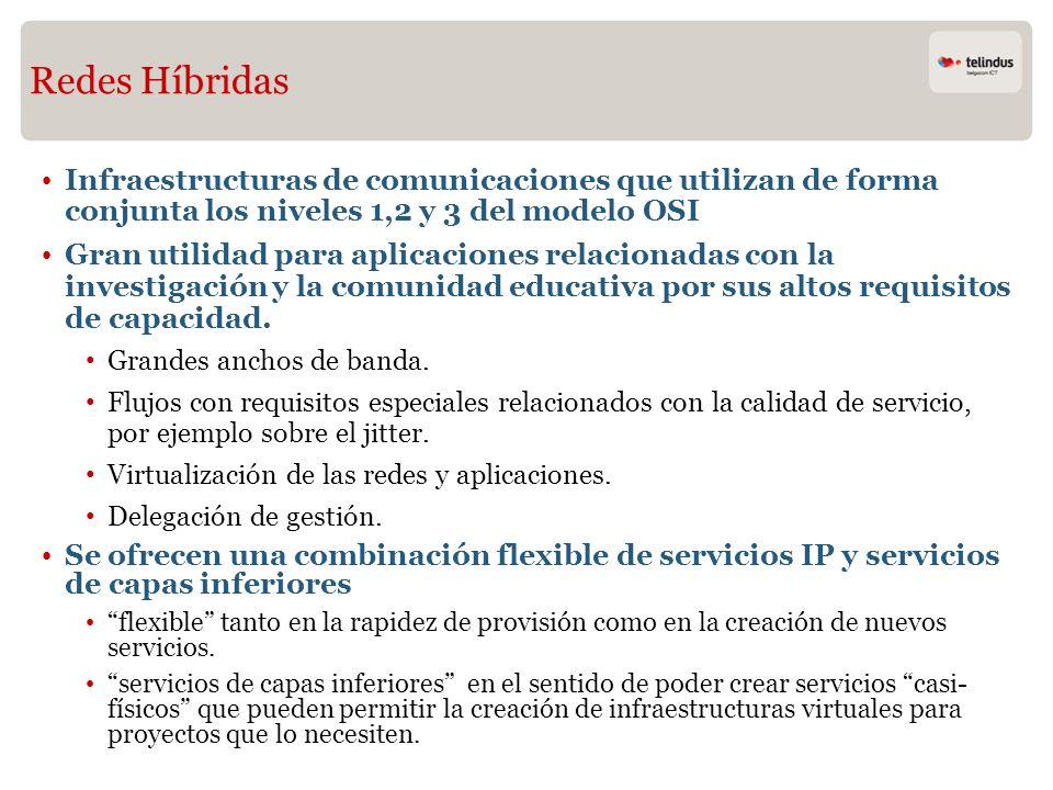 Redes Híbridas Infraestructuras de comunicaciones que utilizan de forma conjunta los niveles 1,2 y 3 del modelo OSI.