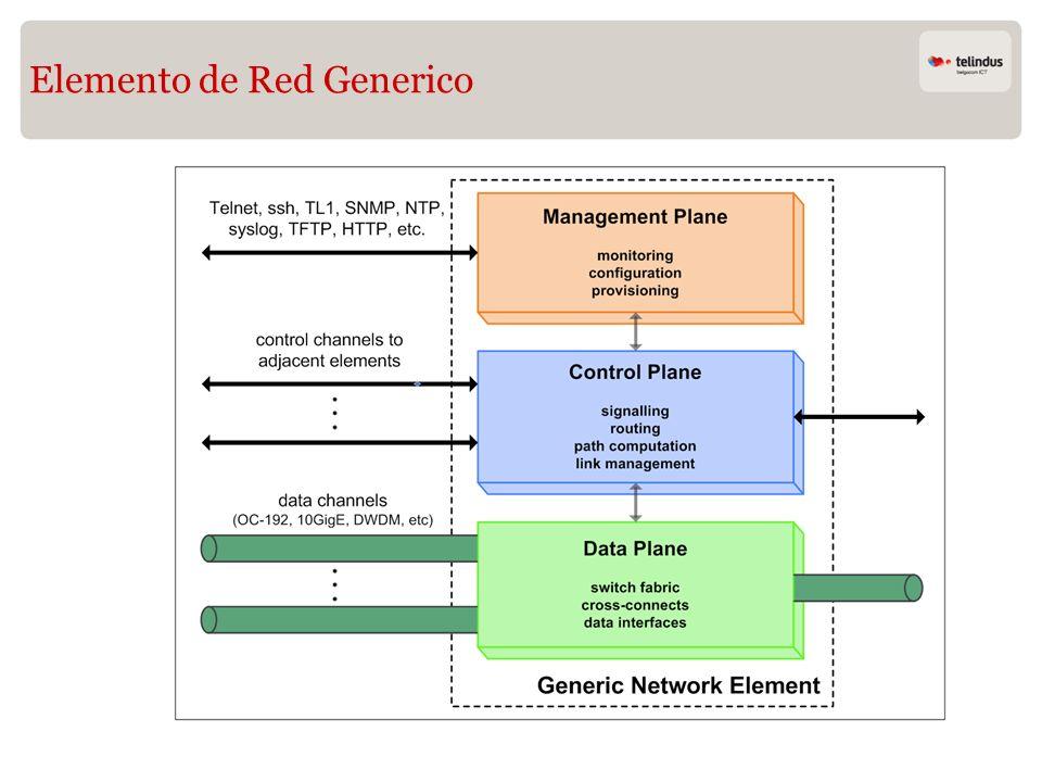 Elemento de Red Generico