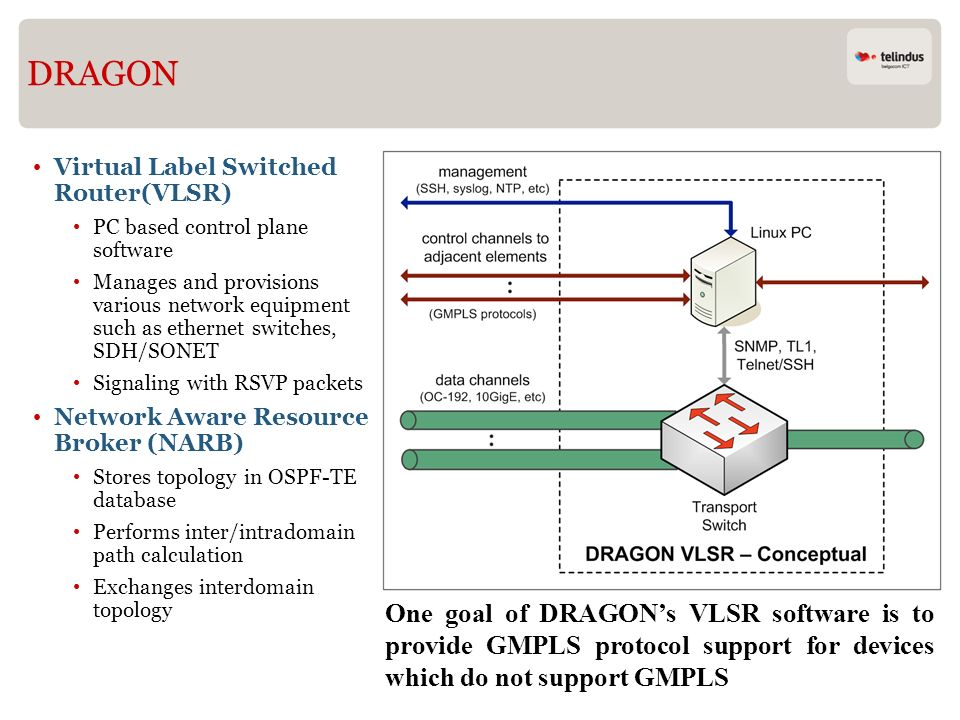 DRAGON Virtual Label Switched Router(VLSR) PC based control plane software.