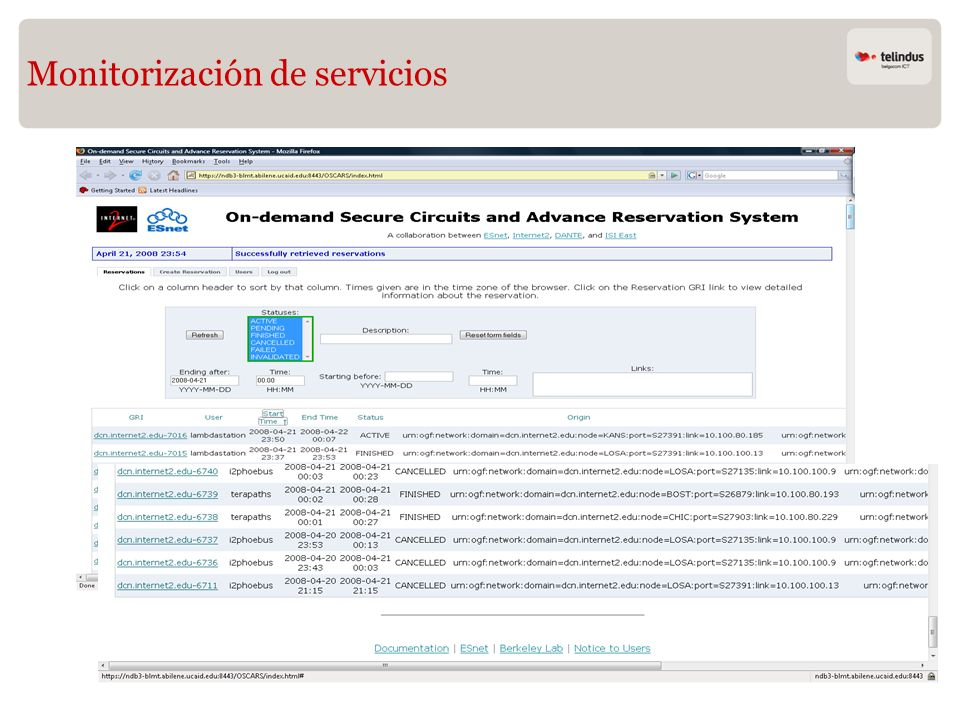 Monitorización de servicios
